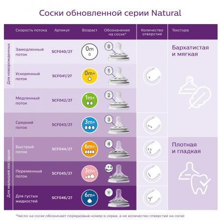 Соска 3 мес + Philips Avent Natural SCF045/27